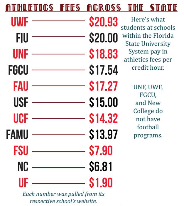 University Press : Misused Money