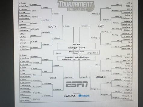 ESPN Tourn-2700