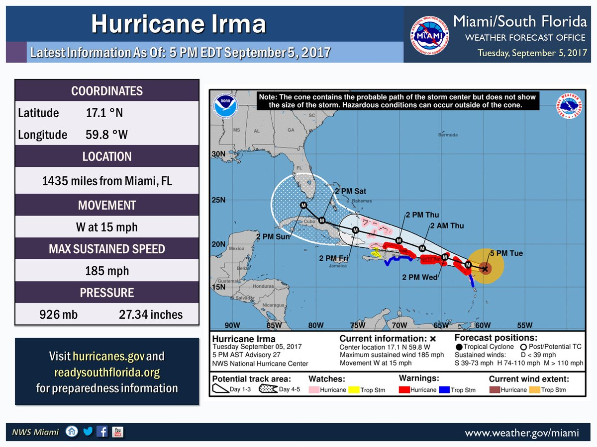 The+path+of+Hurricane+Irma+as+it+heads+toward+Cuba+and+Florida%2C+current+as+of+5+p.m.+Tuesday%2C+Sept.+5.+Photo+courtesy+of+the+National+Weather+Service+Miami-South+Florida+
