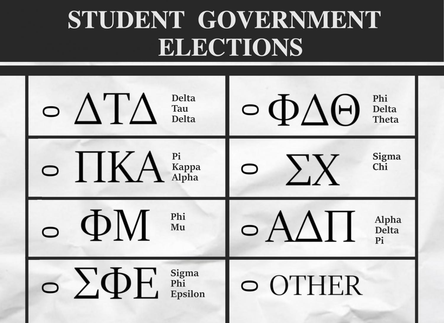 Nine of the past eleven student body presidents have been involved in Greek life.  Graphic by Israel Fontoura.